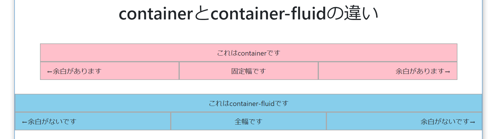 Bootstrap】containerとcontainer-fluidの違い | MochaNote